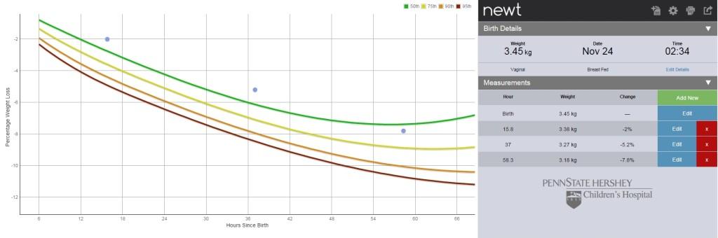 Výsledná tabulka s percentilovým grafem